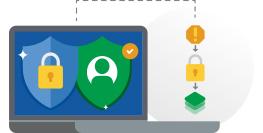 Protege tu negocio: Ciberseguridad en el teletrabajo